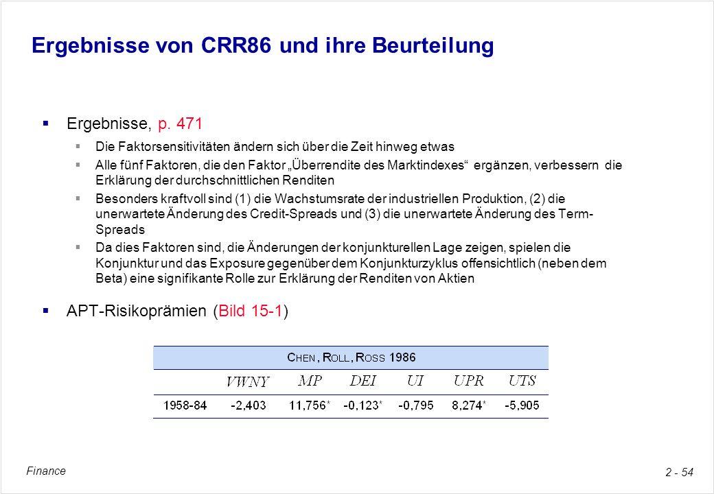 Finance 2 - 54 Ergebnisse von CRR86 und ihre Beurteilung Ergebnisse, p. 471 Die Faktorsensitivitäten ändern sich über die Zeit hinweg etwas Alle fünf