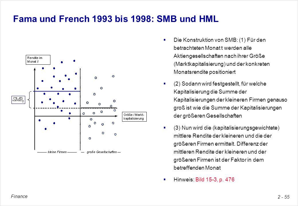 Finance 2 - 55 Fama und French 1993 bis 1998: SMB und HML Die Konstruktion von SMB: (1) Für den betrachteten Monat t werden alle Aktiengesellschaften