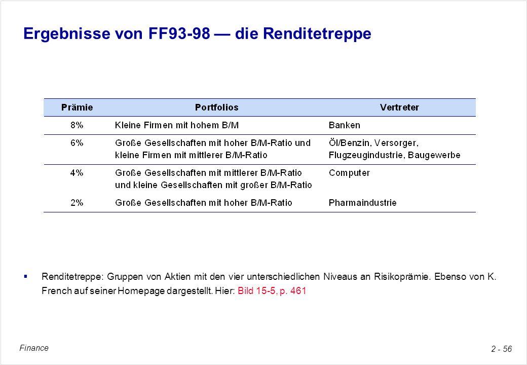 Finance 2 - 56 Ergebnisse von FF93-98 die Renditetreppe Renditetreppe: Gruppen von Aktien mit den vier unterschiedlichen Niveaus an Risikoprämie. Eben