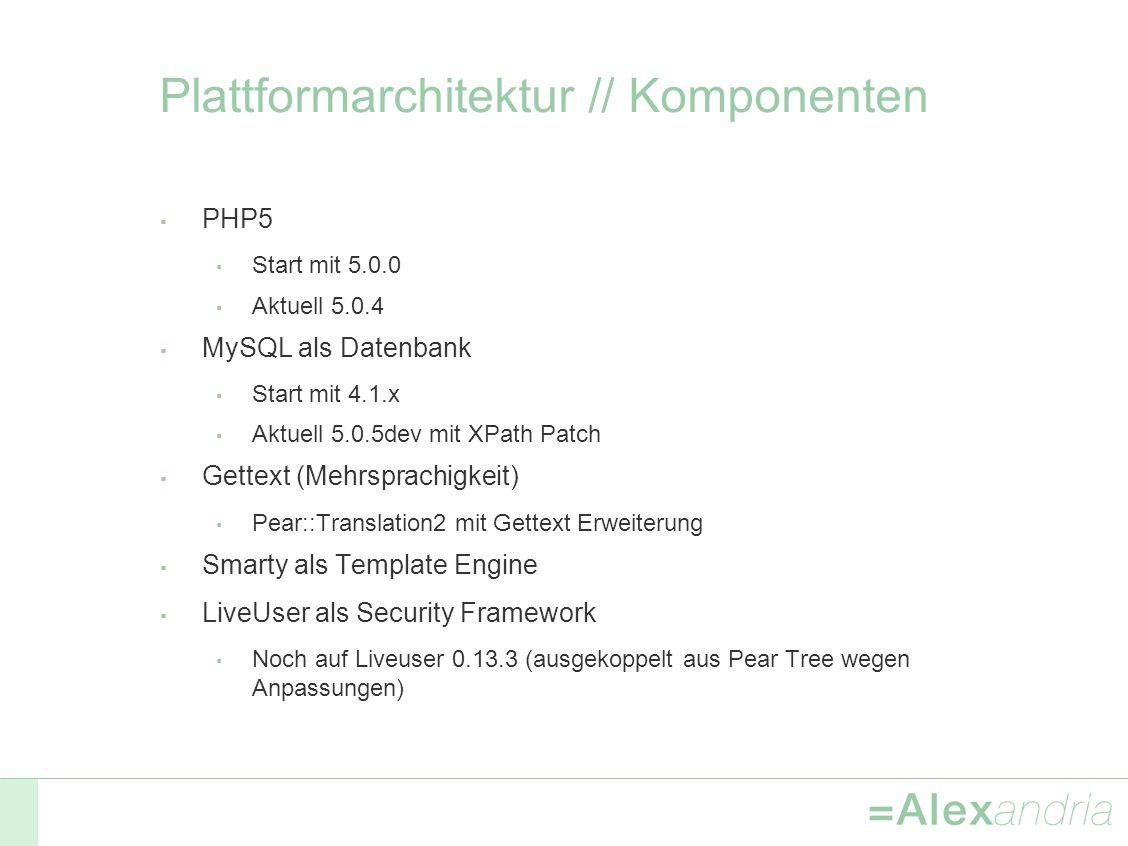 Plattformarchitektur // Komponenten PHP5 Start mit 5.0.0 Aktuell 5.0.4 MySQL als Datenbank Start mit 4.1.x Aktuell 5.0.5dev mit XPath Patch Gettext (Mehrsprachigkeit) Pear::Translation2 mit Gettext Erweiterung Smarty als Template Engine LiveUser als Security Framework Noch auf Liveuser 0.13.3 (ausgekoppelt aus Pear Tree wegen Anpassungen)