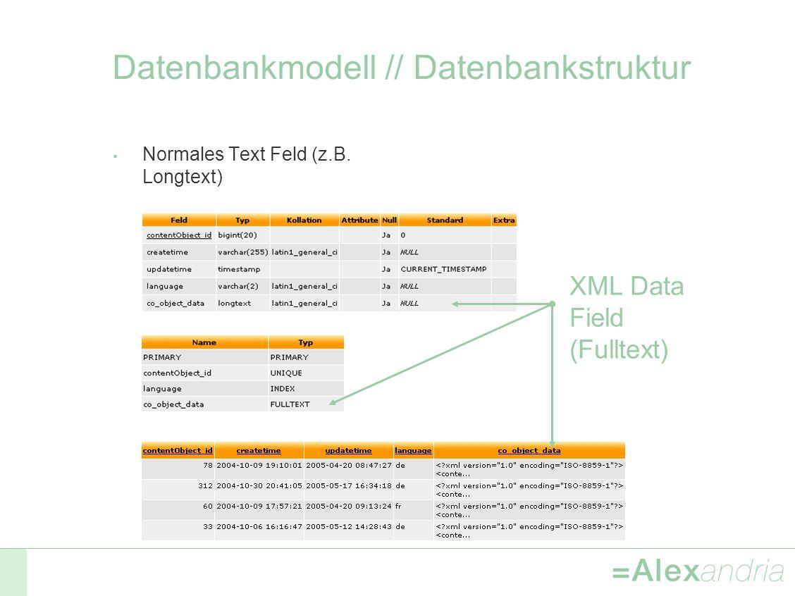 Datenbankmodell // Datenbankstruktur Normales Text Feld (z.B. Longtext) XML Data Field (Fulltext)
