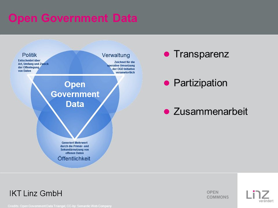 IKT Linz GmbH Open Government Data KEINE personenbezogenen Daten Credits: Icons, WooThemes, http://www.woothemes.com/2009/02/wp-woothemes-ultimate-icon-set-first-release//, CC-by Logo: CC-by: Creative Commons,http://www.woothemes.com/2009/02/wp-woothemes-ultimate-icon-set-first-release// Open Commons Linz Logo: urheberrechtlich geschützt