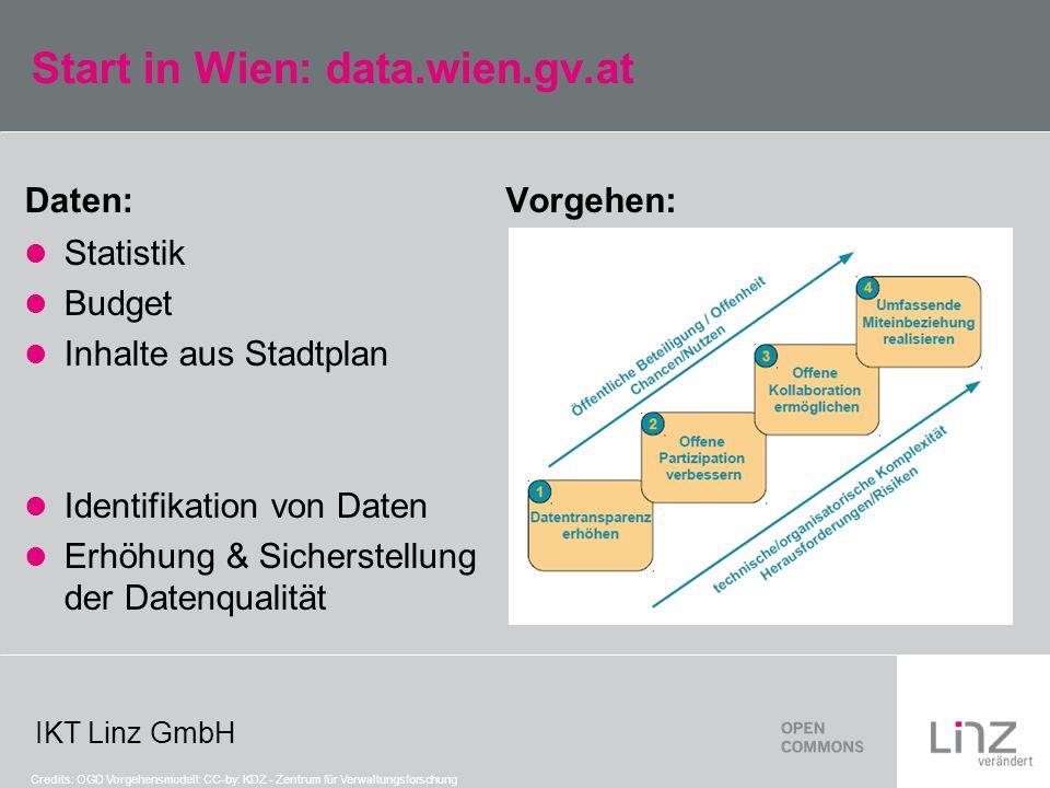 IKT Linz GmbH Start in Wien: data.wien.gv.at Daten: Statistik Budget Inhalte aus Stadtplan Identifikation von Daten Erhöhung & Sicherstellung der Datenqualität Vorgehen: Credits: OGD Vorgehensmodell: CC-by: KDZ - Zentrum für Verwaltungsforschung