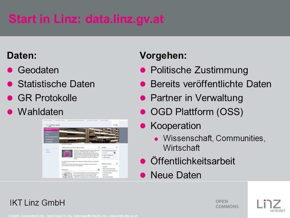 IKT Linz GmbH Start in Linz: data.linz.gv.at Daten: Geodaten Statistische Daten GR Protokolle Wahldaten Vorgehen: Politische Zustimmung Bereits veröff