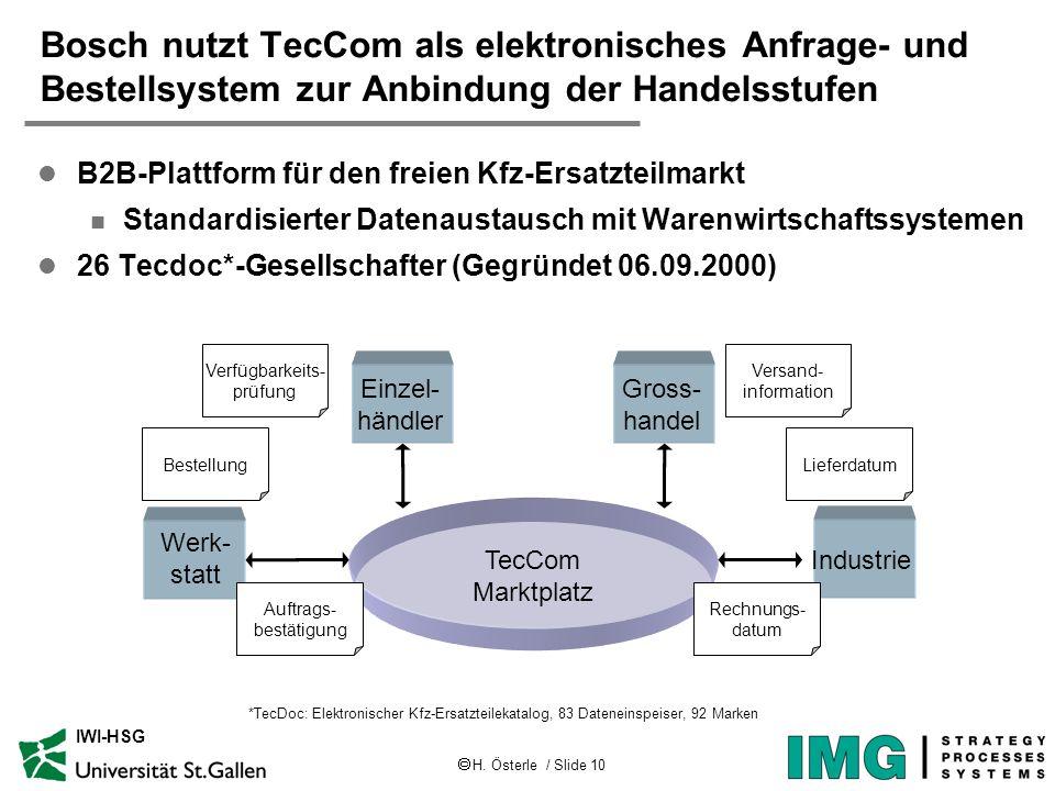 H. Österle / Slide 10 IWI-HSG Bosch nutzt TecCom als elektronisches Anfrage- und Bestellsystem zur Anbindung der Handelsstufen l B2B-Plattform für den