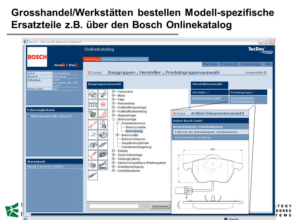 H. Österle / Slide 11 IWI-HSG Grosshandel/Werkstätten bestellen Modell-spezifische Ersatzteile z.B. über den Bosch Onlinekatalog