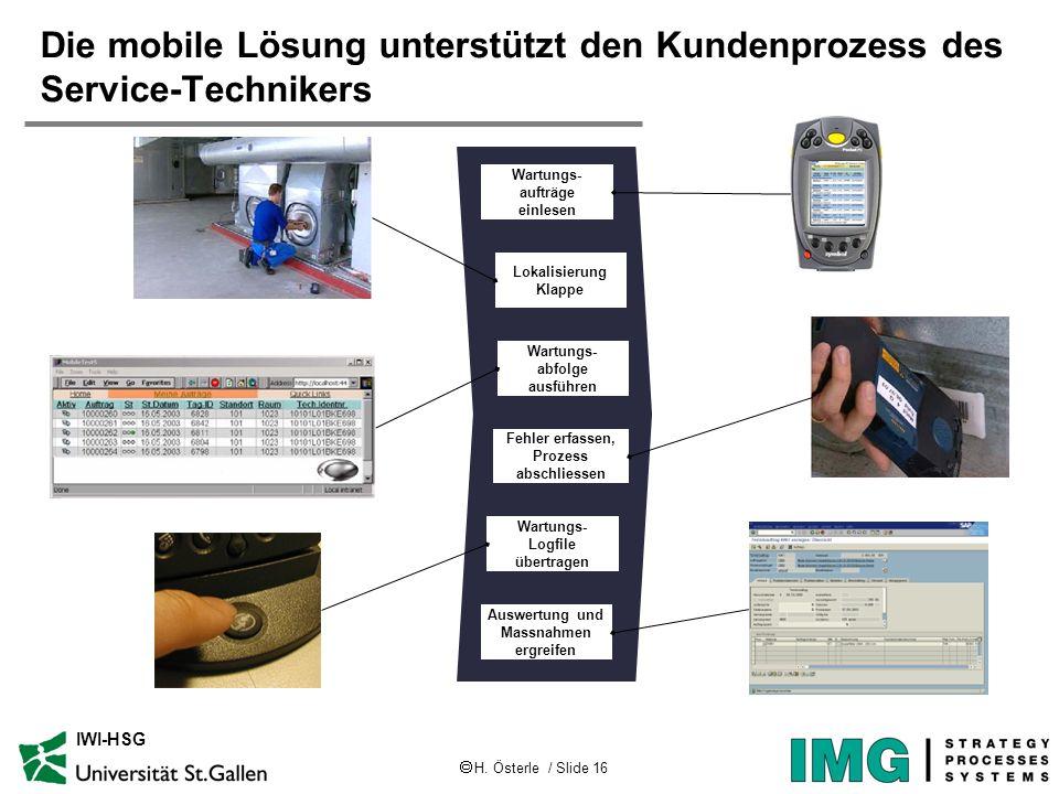 H. Österle / Slide 16 IWI-HSG Die mobile Lösung unterstützt den Kundenprozess des Service-Technikers Wartungs- aufträge einlesen Lokalisierung Klappe