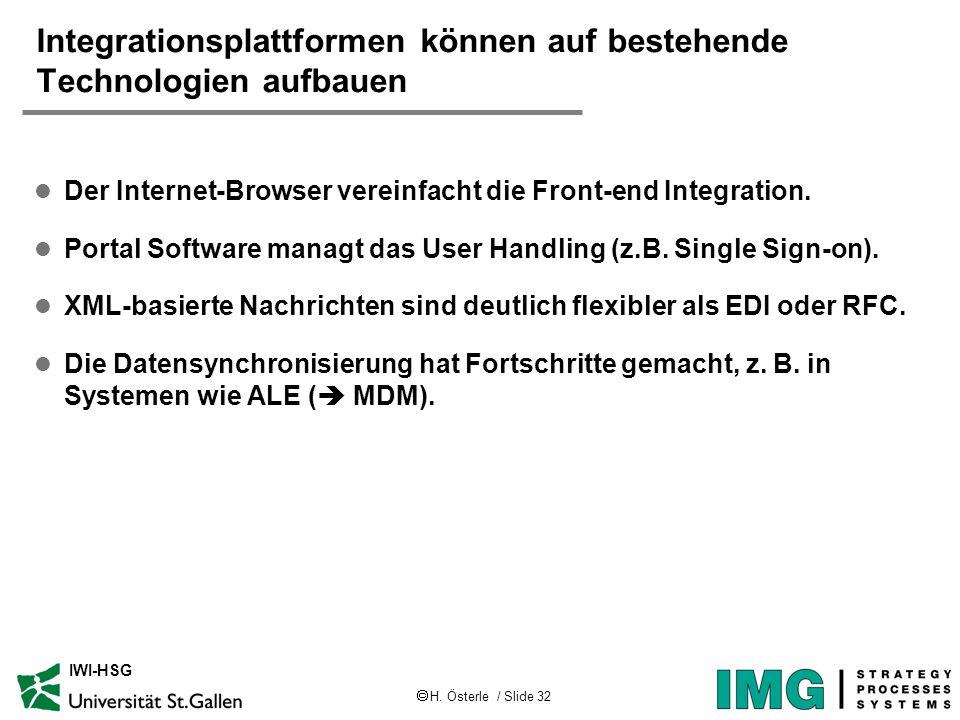 H. Österle / Slide 32 IWI-HSG Integrationsplattformen können auf bestehende Technologien aufbauen l Der Internet-Browser vereinfacht die Front-end Int