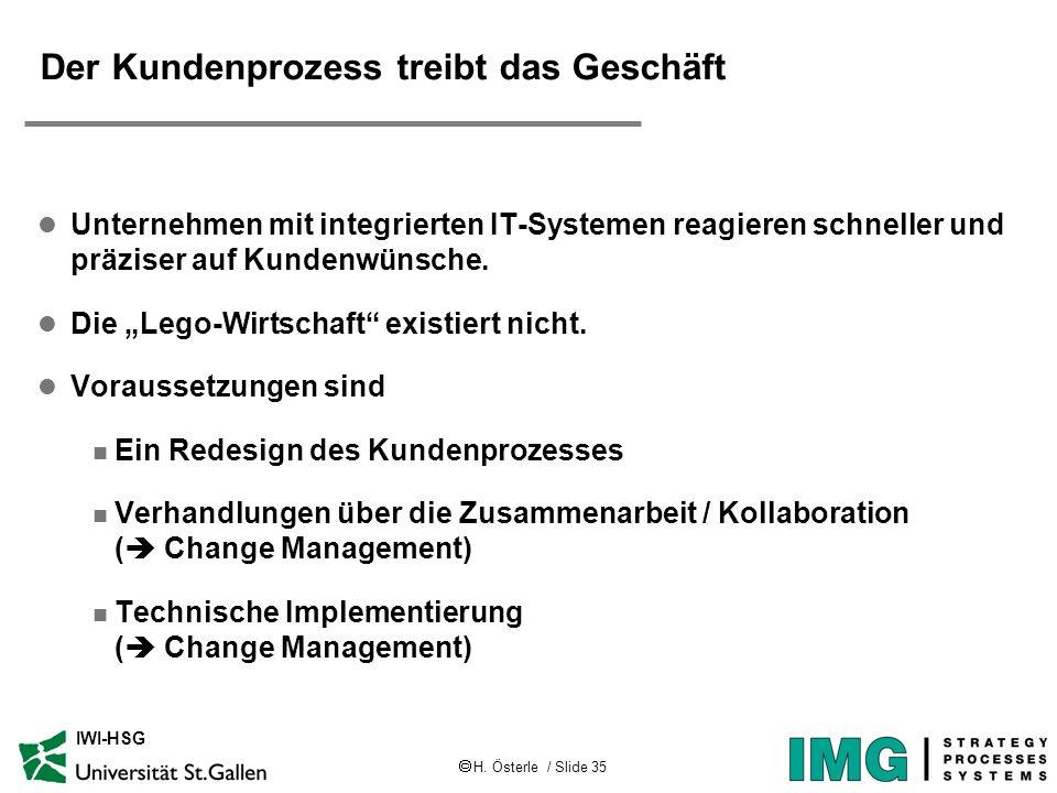 H. Österle / Slide 35 IWI-HSG Der Kundenprozess treibt das Geschäft l Unternehmen mit integrierten IT-Systemen reagieren schneller und präziser auf Ku
