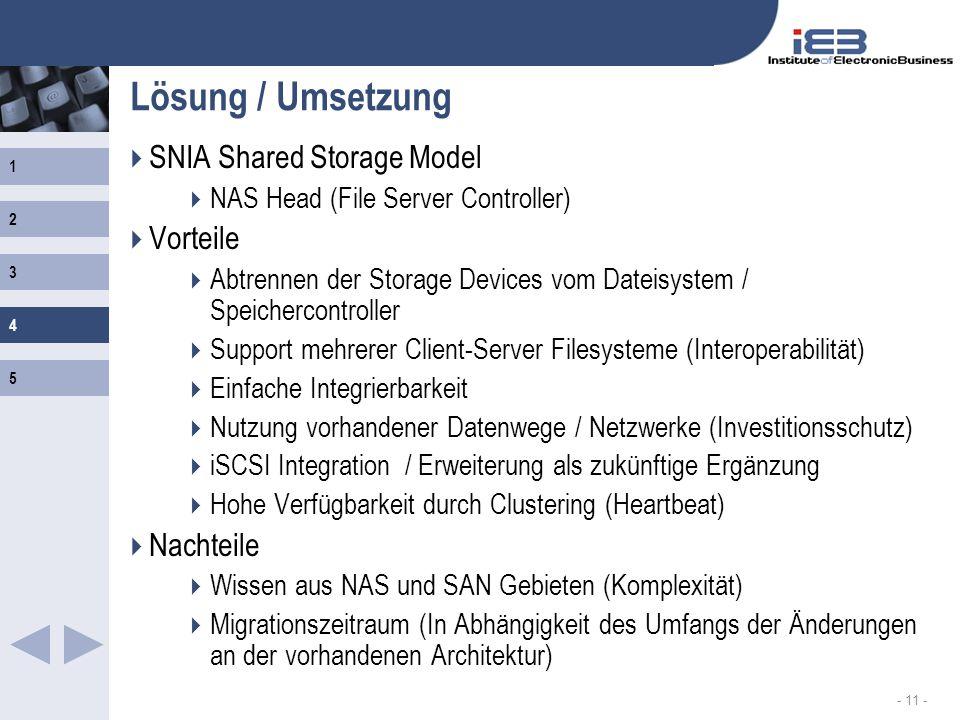1 2 3 4 5 - 11 - Lösung / Umsetzung SNIA Shared Storage Model NAS Head (File Server Controller) Vorteile Abtrennen der Storage Devices vom Dateisystem