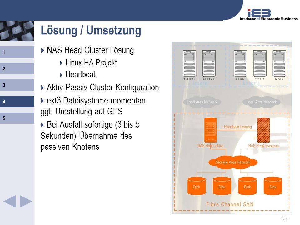 1 2 3 4 5 - 17 - Lösung / Umsetzung NAS Head Cluster Lösung Linux-HA Projekt Heartbeat Aktiv-Passiv Cluster Konfiguration ext3 Dateisysteme momentan g