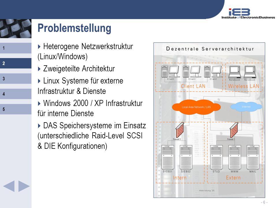 1 2 3 4 5 - 6 - Problemstellung Heterogene Netzwerkstruktur (Linux/Windows) Zweigeteilte Architektur Linux Systeme für externe Infrastruktur & Dienste