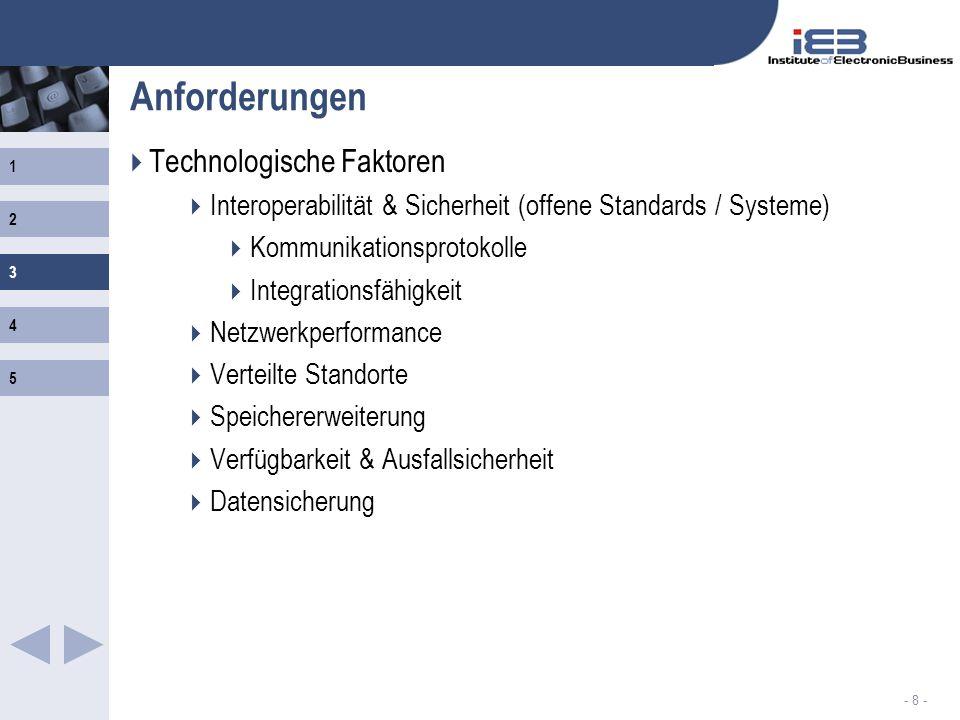 1 2 3 4 5 - 8 - Anforderungen Technologische Faktoren Interoperabilität & Sicherheit (offene Standards / Systeme) Kommunikationsprotokolle Integration