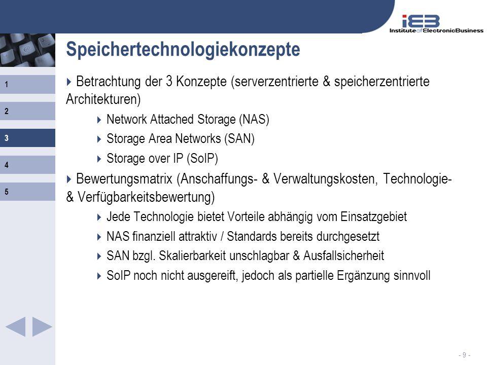 1 2 3 4 5 - 9 - Speichertechnologiekonzepte Betrachtung der 3 Konzepte (serverzentrierte & speicherzentrierte Architekturen) Network Attached Storage