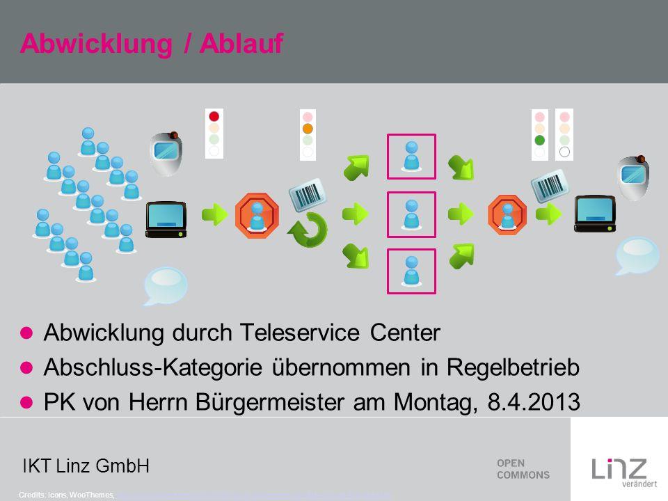 IKT Linz GmbH Abwicklung / Ablauf Abwicklung durch Teleservice Center Abschluss-Kategorie übernommen in Regelbetrieb PK von Herrn Bürgermeister am Montag, 8.4.2013 Credits: Icons, WooThemes, http://www.woothemes.com/2009/02/wp-woothemes-ultimate-icon-set-first-release//http://www.woothemes.com/2009/02/wp-woothemes-ultimate-icon-set-first-release//