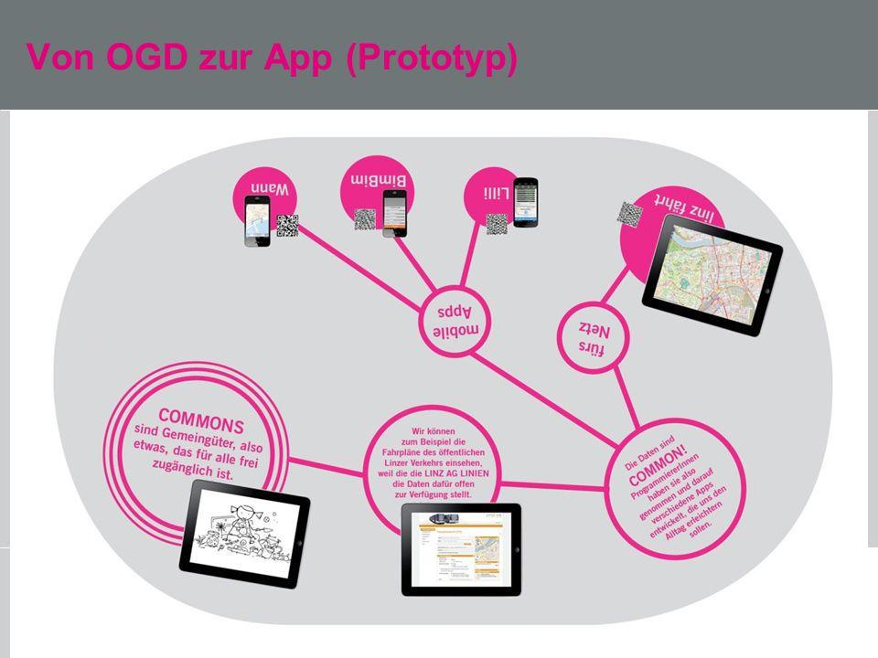 IKT Linz GmbH Von OGD zur App (Prototyp)