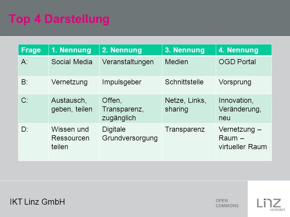IKT Linz GmbH Top 4 Darstellung Frage1. Nennung2.