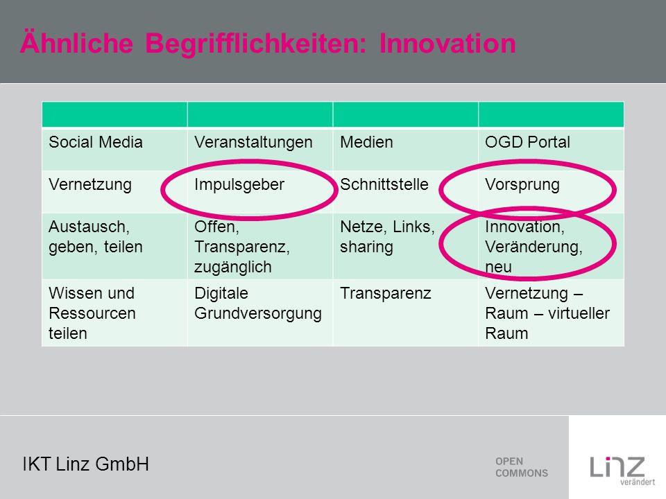 IKT Linz GmbH Ähnliche Begrifflichkeiten: Innovation Social MediaVeranstaltungenMedien OGD Portal VernetzungImpulsgeberSchnittstelle Vorsprung Austausch, geben, teilen Offen, Transparenz, zugänglich Netze, Links, sharing Innovation, Veränderung, neu Wissen und Ressourcen teilen Digitale Grundversorgung Transparenz Vernetzung – Raum – virtueller Raum