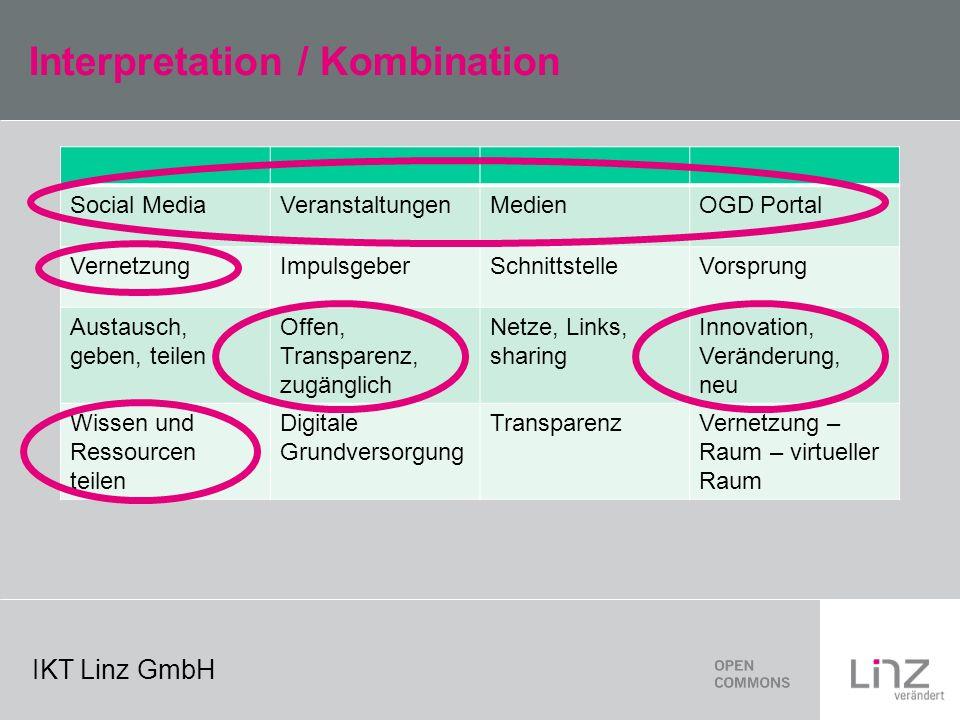 IKT Linz GmbH Interpretation / Kombination Social MediaVeranstaltungenMedien OGD Portal VernetzungImpulsgeberSchnittstelle Vorsprung Austausch, geben, teilen Offen, Transparenz, zugänglich Netze, Links, sharing Innovation, Veränderung, neu Wissen und Ressourcen teilen Digitale Grundversorgung Transparenz Vernetzung – Raum – virtueller Raum
