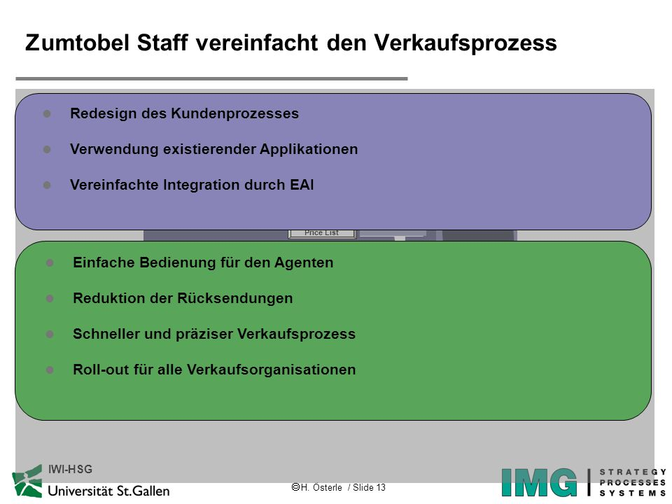 H. Österle / Slide 13 IWI-HSG Zumtobel Staff vereinfacht den Verkaufsprozess Acquisition Order Accounts Payable Complaints Bidding Reference Solutions