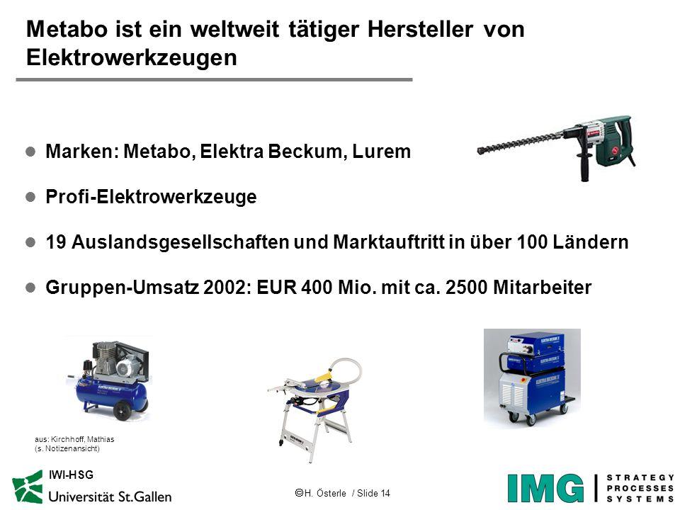 H. Österle / Slide 14 IWI-HSG Metabo ist ein weltweit tätiger Hersteller von Elektrowerkzeugen l Marken: Metabo, Elektra Beckum, Lurem l Profi-Elektro