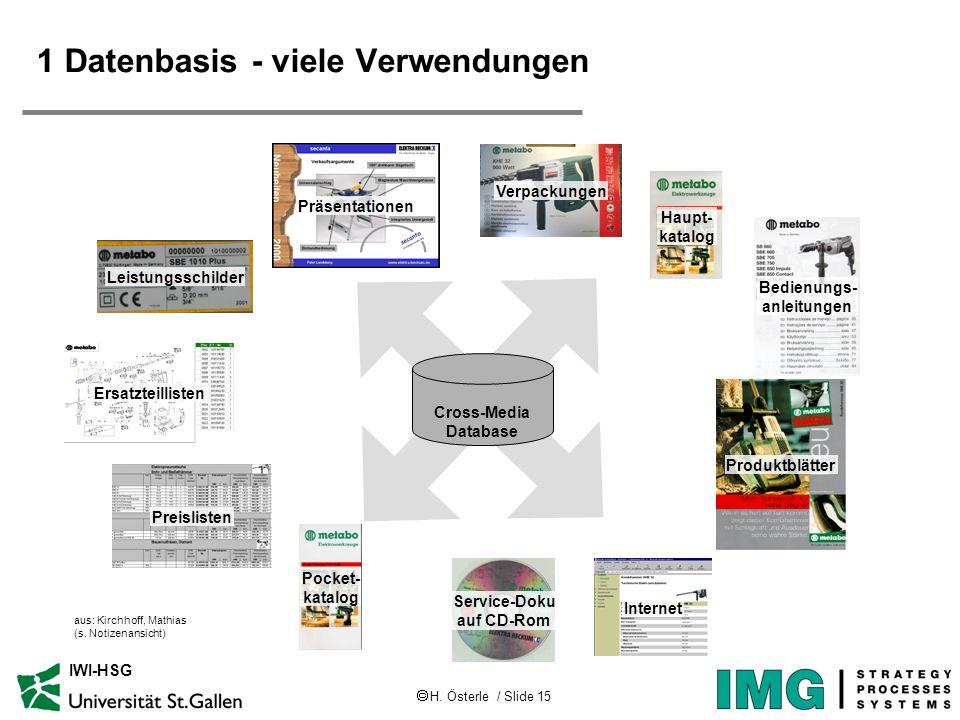 H. Österle / Slide 15 IWI-HSG 1 Datenbasis - viele Verwendungen Präsentationen Leistungsschilder Verpackungen Bedienungs- anleitungen Ersatzteillisten