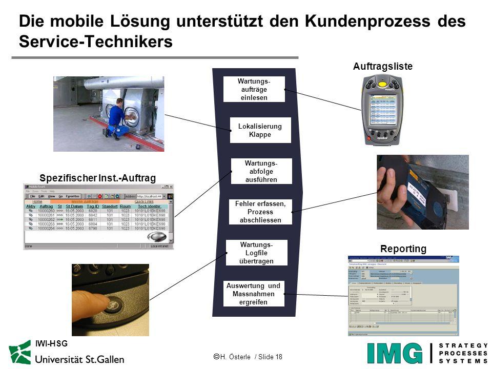 H. Österle / Slide 18 IWI-HSG Die mobile Lösung unterstützt den Kundenprozess des Service-Technikers Wartungs- aufträge einlesen Lokalisierung Klappe