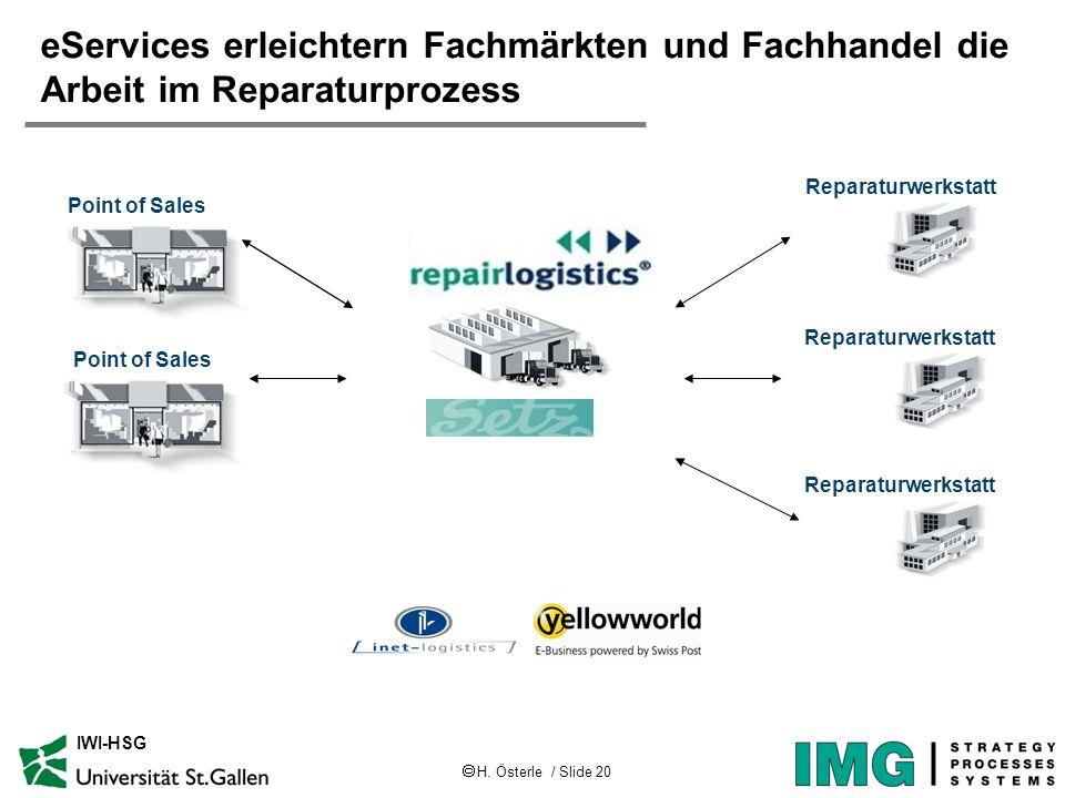 H. Österle / Slide 20 IWI-HSG eServices erleichtern Fachmärkten und Fachhandel die Arbeit im Reparaturprozess Reparaturwerkstatt Point of Sales Repara
