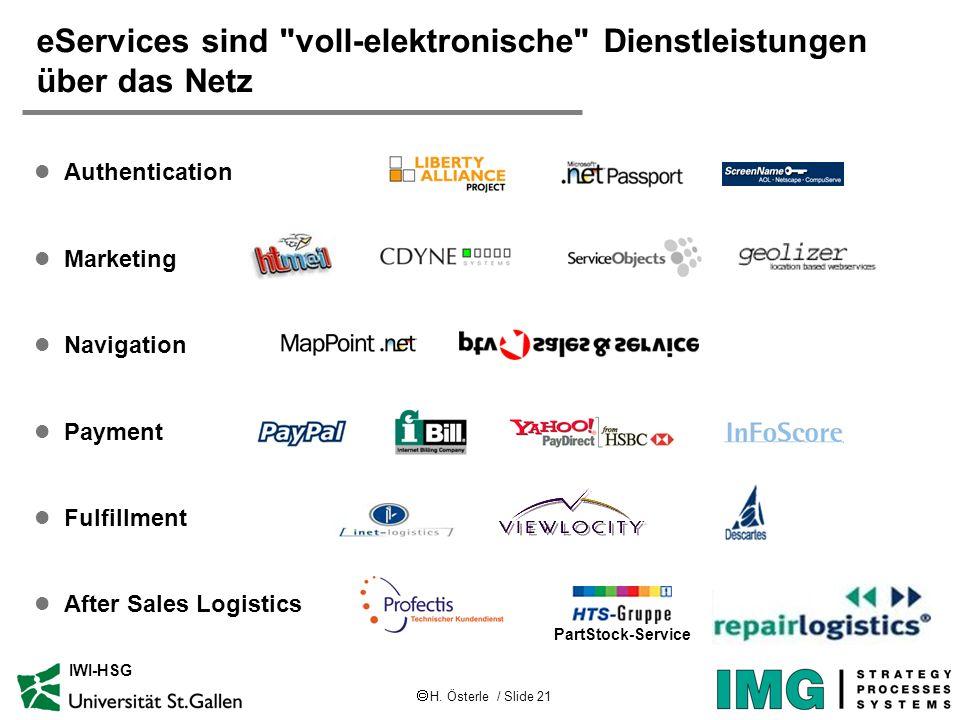 H. Österle / Slide 21 IWI-HSG eServices sind