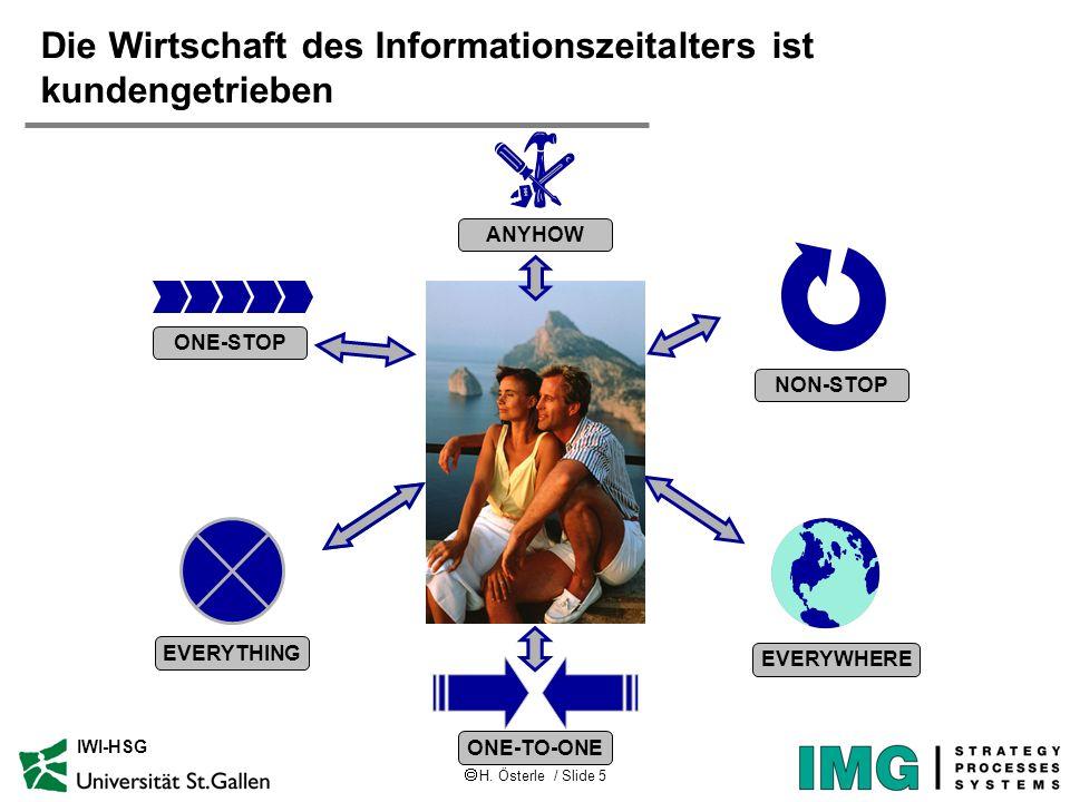H. Österle / Slide 5 IWI-HSG NON-STOP EVERYWHERE ONE-STOP ANYHOW Die Wirtschaft des Informationszeitalters ist kundengetrieben EVERYTHING ONE-TO-ONE