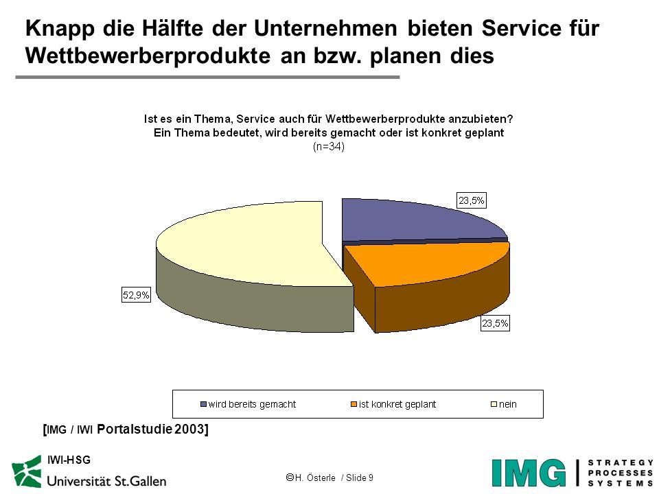 H. Österle / Slide 9 IWI-HSG Knapp die Hälfte der Unternehmen bieten Service für Wettbewerberprodukte an bzw. planen dies [ IMG / IWI Portalstudie 200