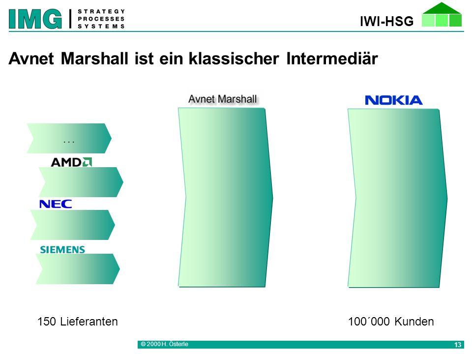 IWI-HSG © 2000 H.
