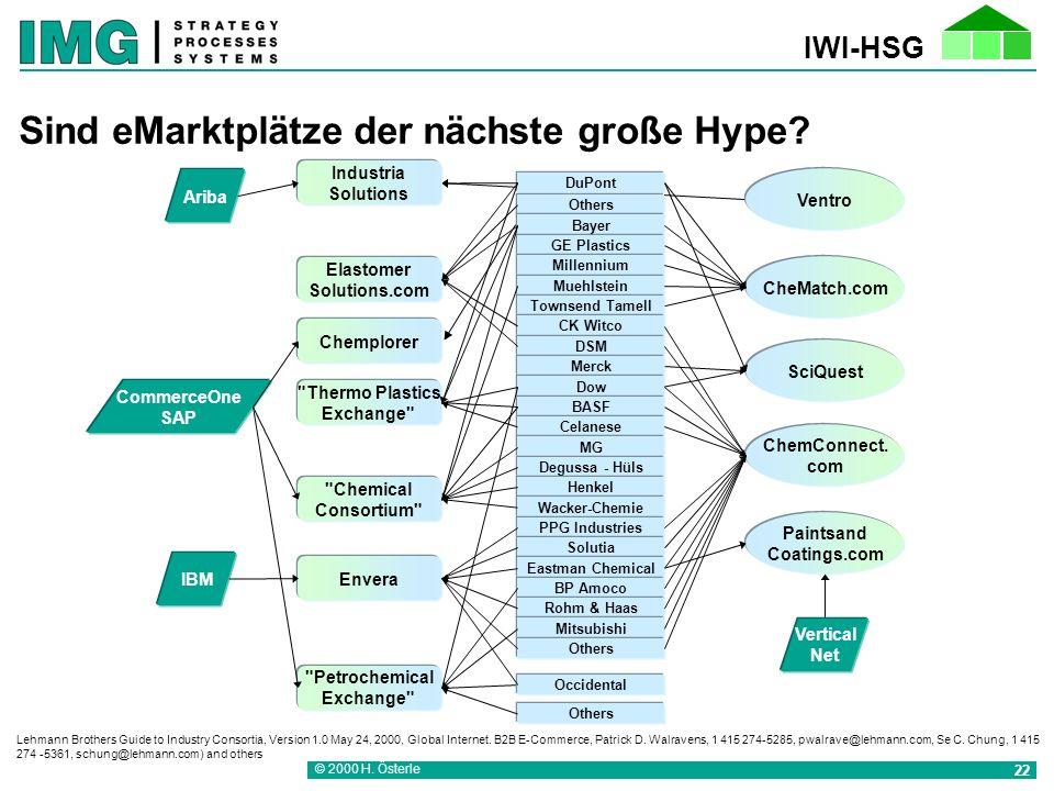 IWI-HSG © 2000 H.Österle 22 Sind eMarktplätze der nächste große Hype.
