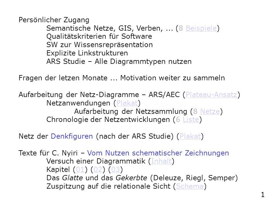 Persönlicher Zugang Semantische Netze, GIS, Verben,... (8 Beispiele)Beispiele Qualitätskriterien für Software SW zur Wissensrepräsentation Explizite L