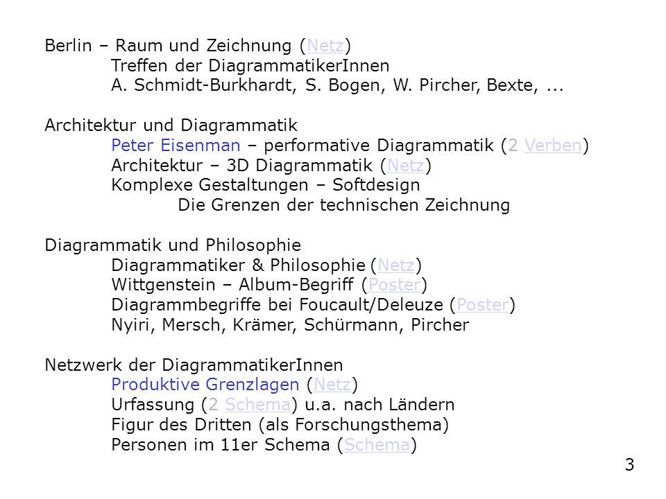 Berlin – Raum und Zeichnung (Netz)Netz Treffen der DiagrammatikerInnen A. Schmidt-Burkhardt, S. Bogen, W. Pircher, Bexte,... Architektur und Diagramma