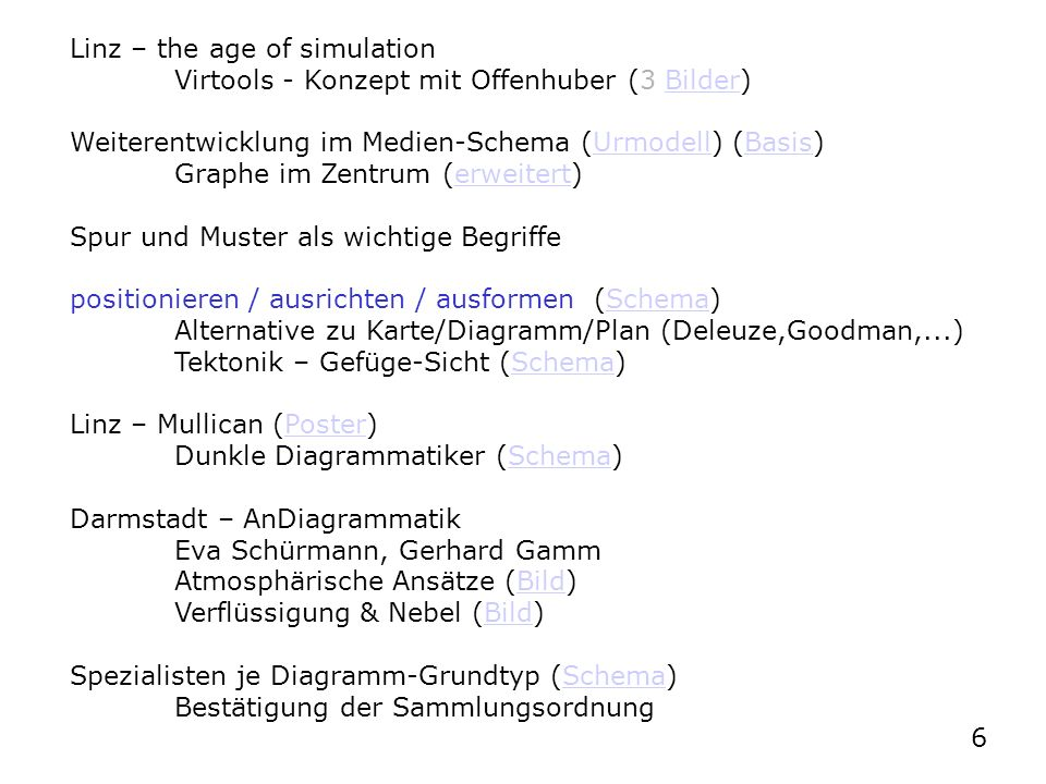 Linz – the age of simulation Virtools - Konzept mit Offenhuber (3 Bilder)Bilder Weiterentwicklung im Medien-Schema (Urmodell) (Basis)UrmodellBasis Graphe im Zentrum (erweitert)erweitert Spur und Muster als wichtige Begriffe positionieren / ausrichten / ausformen (Schema)Schema Alternative zu Karte/Diagramm/Plan (Deleuze,Goodman,...) Tektonik – Gefüge-Sicht (Schema)Schema Linz – Mullican (Poster)Poster Dunkle Diagrammatiker (Schema)Schema Darmstadt – AnDiagrammatik Eva Schürmann, Gerhard Gamm Atmosphärische Ansätze (Bild)Bild Verflüssigung & Nebel (Bild)Bild Spezialisten je Diagramm-Grundtyp (Schema)Schema Bestätigung der Sammlungsordnung 6