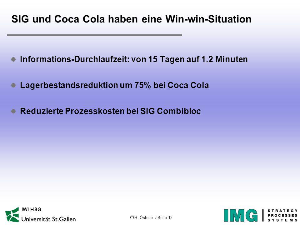 H. Österle / Seite 12 IWI-HSG SIG und Coca Cola haben eine Win-win-Situation l Informations-Durchlaufzeit: von 15 Tagen auf 1.2 Minuten l Lagerbestand