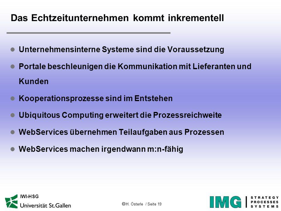 H. Österle / Seite 19 IWI-HSG Das Echtzeitunternehmen kommt inkrementell l Unternehmensinterne Systeme sind die Voraussetzung l Portale beschleunigen