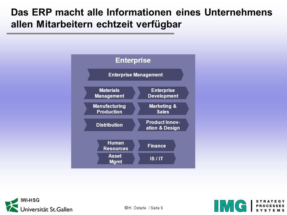 H. Österle / Seite 6 IWI-HSG Das ERP macht alle Informationen eines Unternehmens allen Mitarbeitern echtzeit verfügbar Enterprise Enterprise Developme