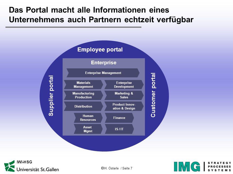 H. Österle / Seite 7 IWI-HSG Das Portal macht alle Informationen eines Unternehmens auch Partnern echtzeit verfügbar Supplier portal Customer portal E
