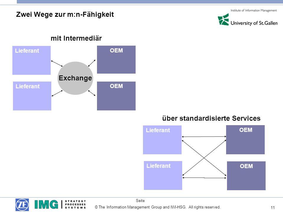 11 Seite © The Information Management Group and IWI-HSG. All rights reserved. Zwei Wege zur m:n-Fähigkeit OEM Lieferant OEM Lieferant Exchange OEM Lie