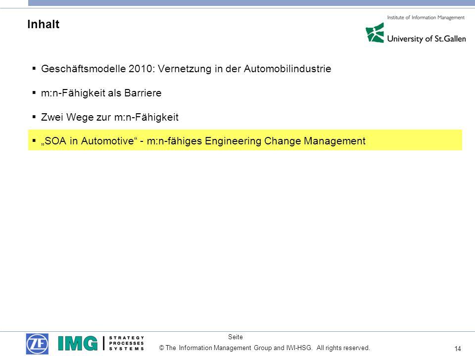 14 Seite © The Information Management Group and IWI-HSG. All rights reserved. Inhalt Geschäftsmodelle 2010: Vernetzung in der Automobilindustrie m:n-F