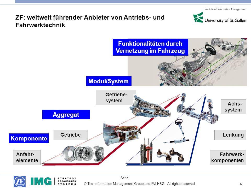 6 Seite © The Information Management Group and IWI-HSG. All rights reserved. Achs- system Getriebe Anfahr- elemente Lenkung Fahrwerk- komponenten Getr