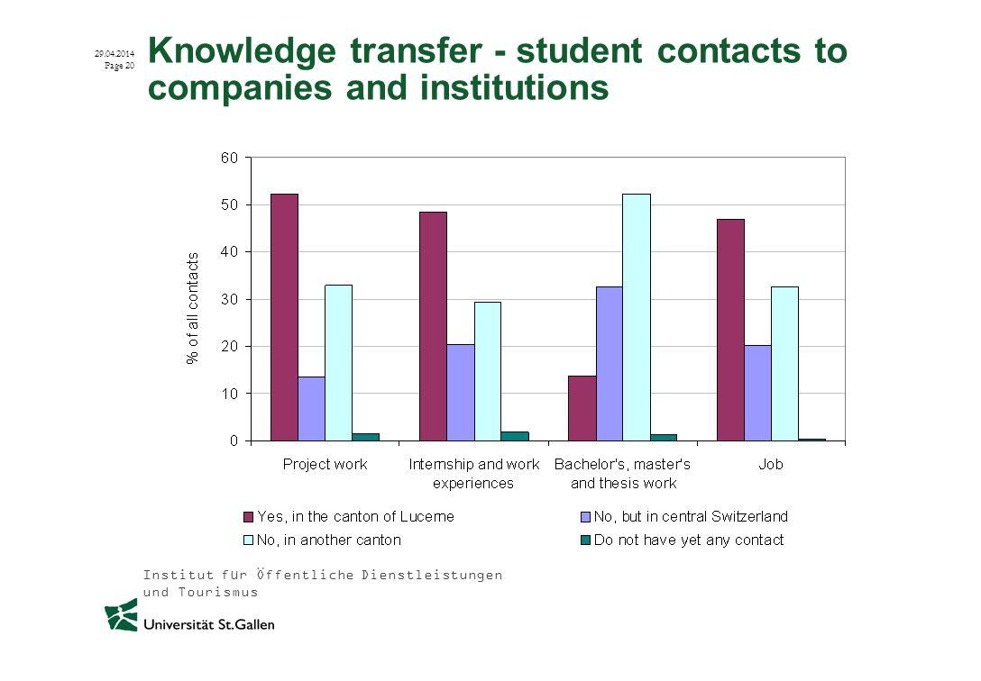 Institut für Öffentliche Dienstleistungen und Tourismus 29.04.2014 Page 20 Knowledge transfer - student contacts to companies and institutions