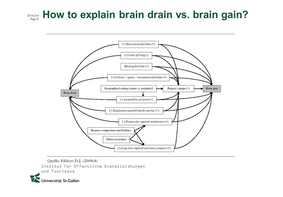 Institut für Öffentliche Dienstleistungen und Tourismus 29.04.2014 Page 23 How to explain brain drain vs. brain gain?