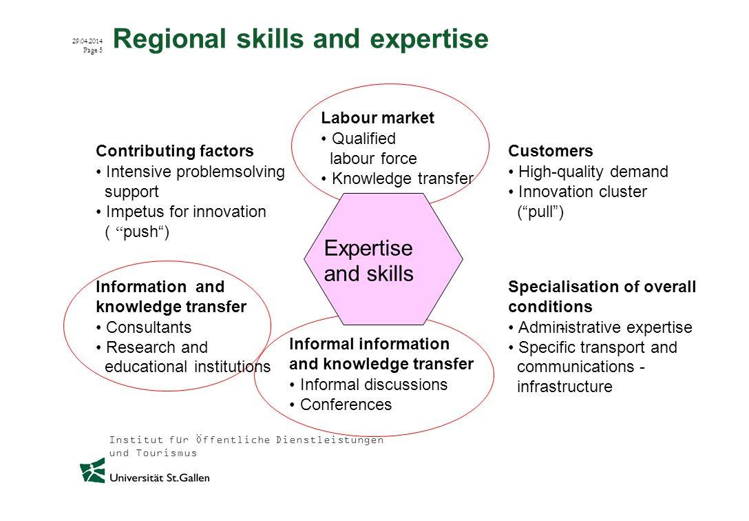 Institut für Öffentliche Dienstleistungen und Tourismus 29.04.2014 Page 6 Methods of identifying regional economic effects