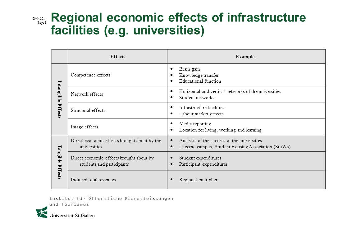 Institut für Öffentliche Dienstleistungen und Tourismus 29.04.2014 Page 8 Regional economic effects of infrastructure facilities (e.g. universities) E