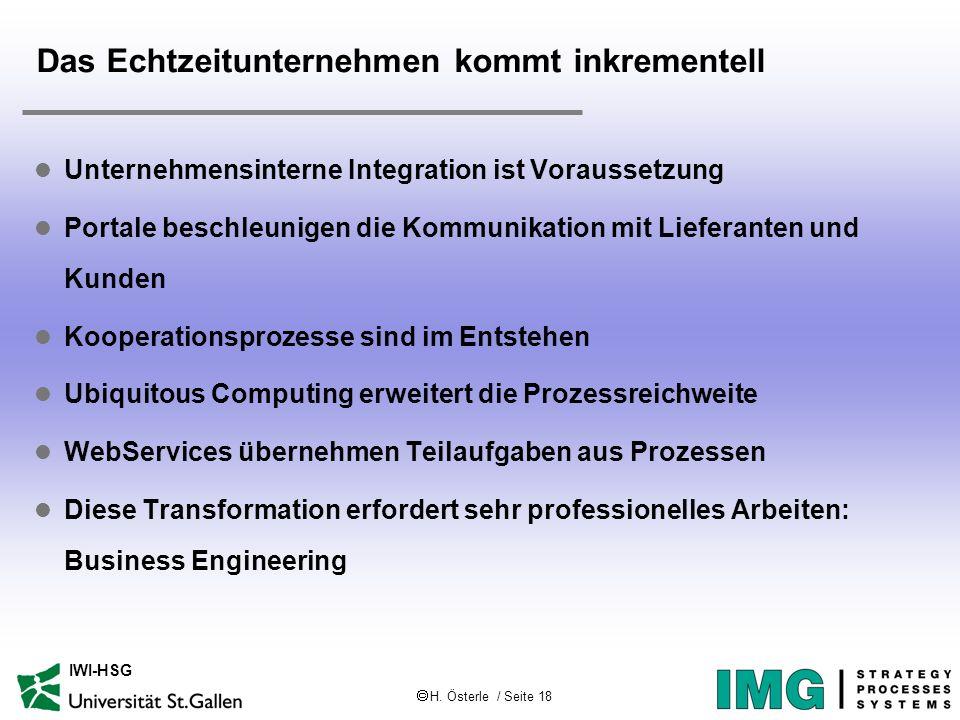 H. Österle / Seite 18 IWI-HSG Das Echtzeitunternehmen kommt inkrementell l Unternehmensinterne Integration ist Voraussetzung l Portale beschleunigen d