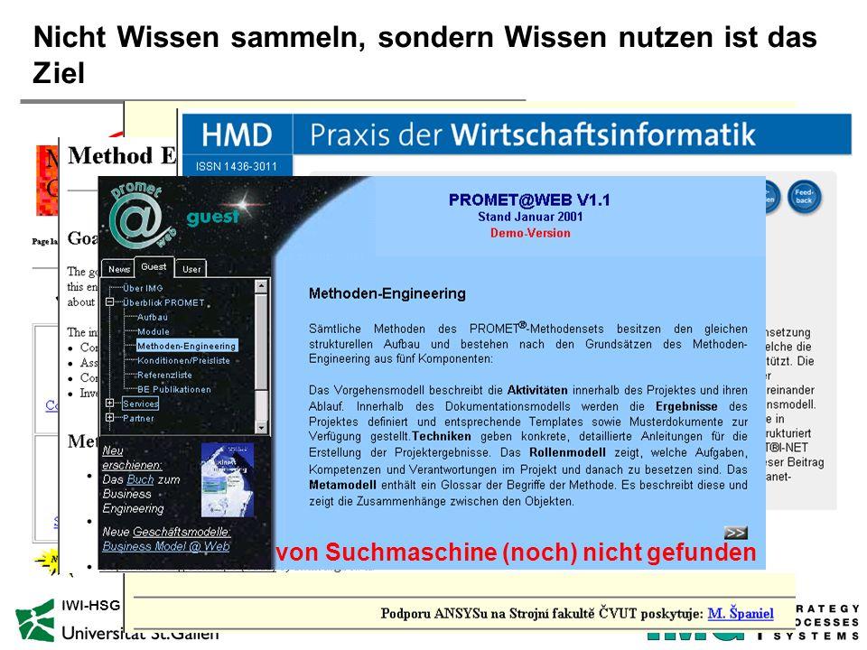 H. Österle / Seite 3 IWI-HSG Nicht Wissen sammeln, sondern Wissen nutzen ist das Ziel Was ist unter Method Engineering zu verstehen? 23.7.97 veraltet