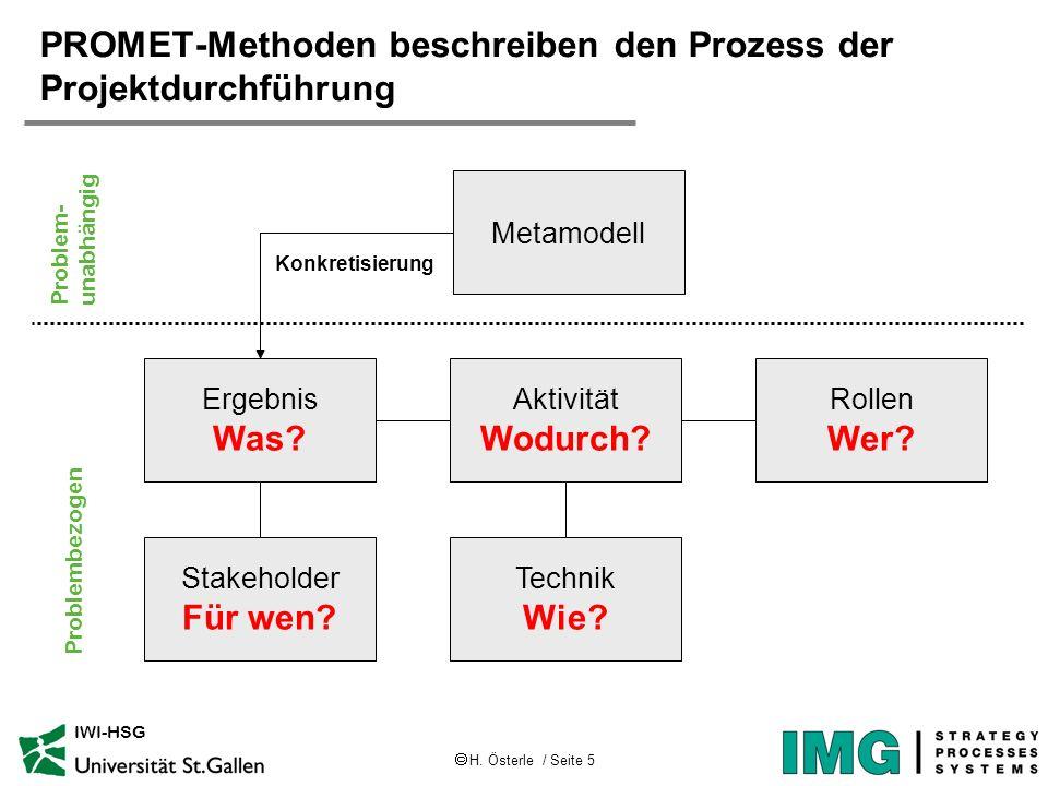 H. Österle / Seite 5 IWI-HSG PROMET-Methoden beschreiben den Prozess der Projektdurchführung Ergebnis Was? Aktivität Wodurch? Rollen Wer? Technik Wie?